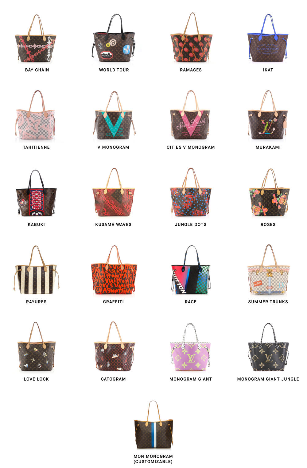 Louis Vuitton Neverfull 101 Prints